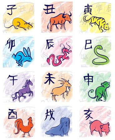 Совместимость восточного гороскопа с знаками зодиака