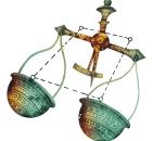 Гороскоп на сегодня день 23 декабря 2012 женщинам и мужчинам